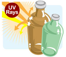 glass protects against harmful UV rays